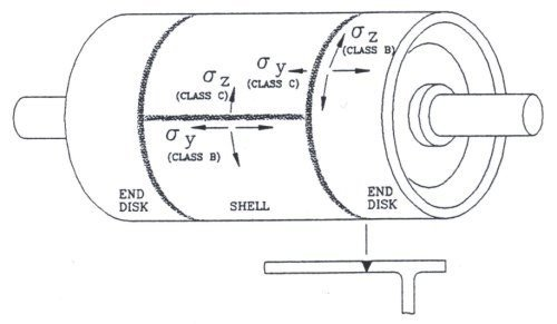 Modern Pulley Design Techniques And Failure Analysis Methods