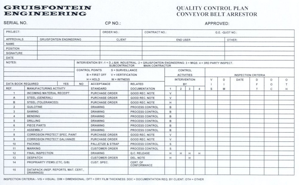 Conveyor Belt Arrestor Checklist And Quality Control Plan
